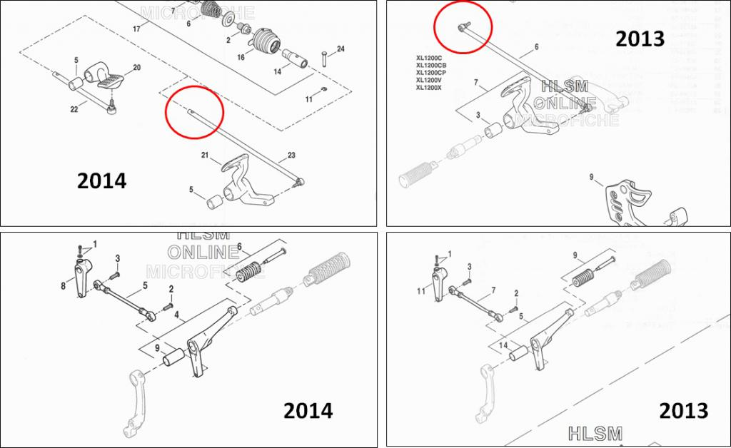 Differences entre commandes avancées avant 2013 et après 2014